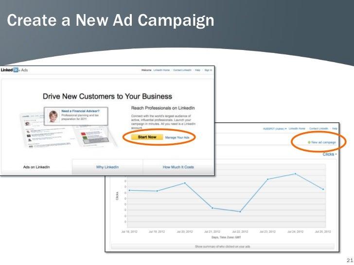 Create a New Ad Campaign                           21