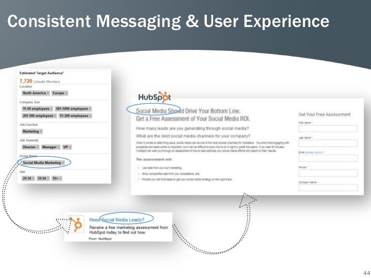 Consistent Messaging & User Experience                                         44