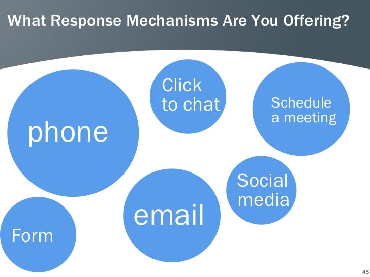 What Response Mechanisms Are You Offering?                  Click                  to chat       Schedule                 ...