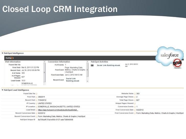 Closed Loop CRM Integration                               Social Link Building ebook              Social Link             ...