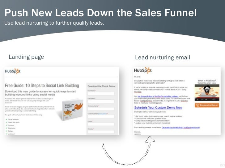 Push New Leads Down the Sales FunnelUse lead nurturing to further qualify leads. Landing page                             ...