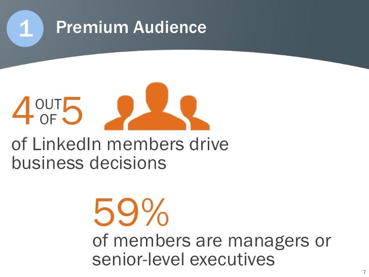 1     Premium Audience4 5 OUT    OFof LinkedIn members drivebusiness decisions          59%          of members are manage...