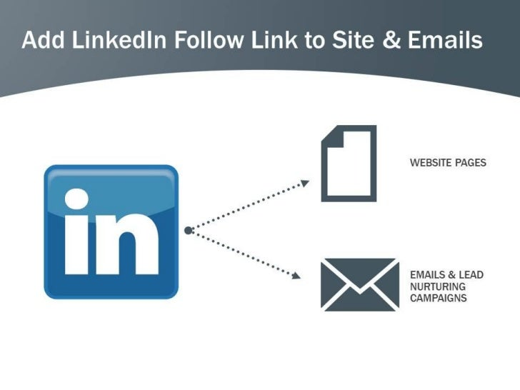 Run An Email Campaign to Drive Following                              INCLUDE A DIRECT                              CALL-T...