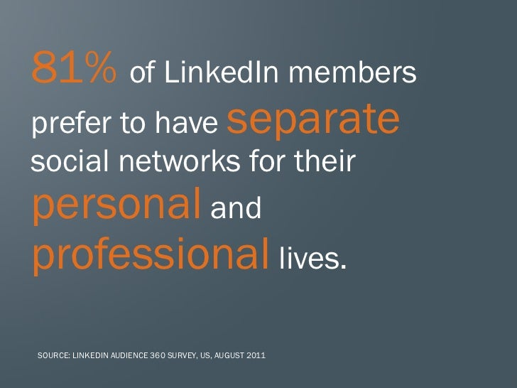 How to Use LinkedIn Company Pages & Groups Slide 3