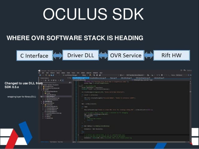How to use oculus sdk in Unity
