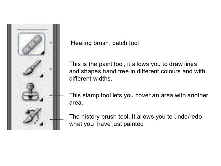 This is the paint tool, it allows you to draw lines and shapes hand free in different colours and with different widths.  ...