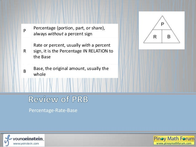How to Use Percentage - Rate - Base (PRB) and Translation in Solving …
