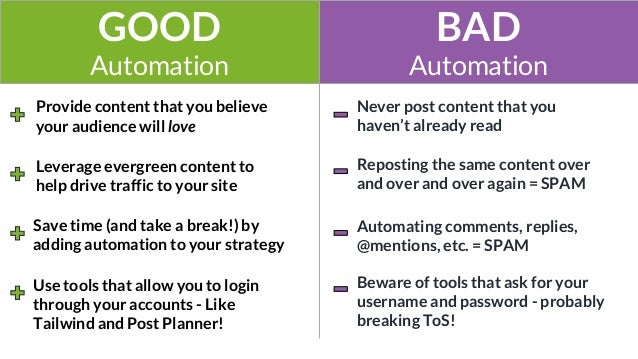 Use Automation to Post at the Ideal Times Know When Your Audience is Spending Time Online