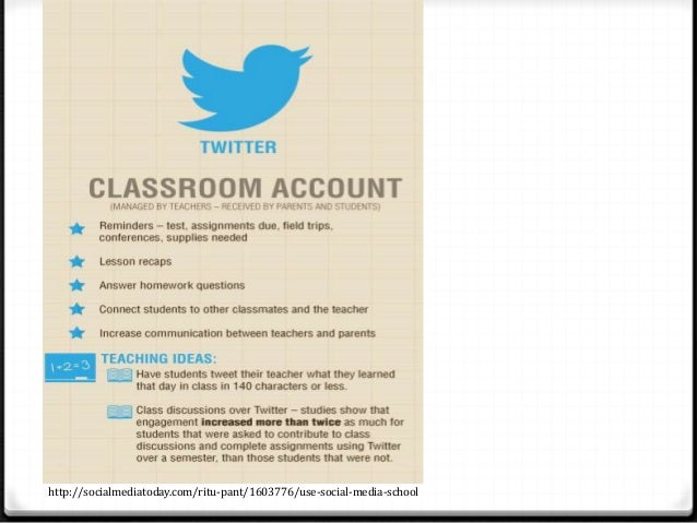 use of social media in classrooms You can use these assessments to review what you know about using social media in the classroom some of the topics you'll be assessed on include examples of social media platforms as well as ways.