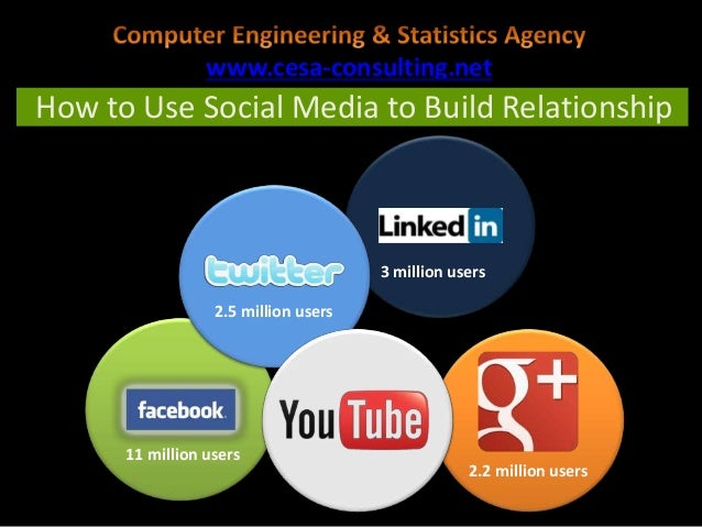 How to Use Social Media to Build Relationship11 million users2.5 million users3 million users2.2 million userswww.cesa-con...