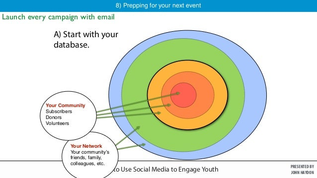 engaging youth in social media Recruitment, retention,  where they are, whether that's a physical location convenient and familiar to them or through texting or social media engaging youth.