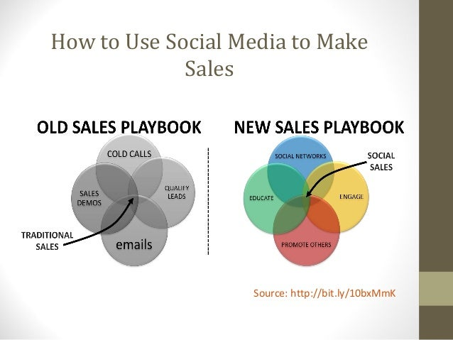 How to Use Social Media to MakeSalesSource: http://bit.ly/10bxMmK