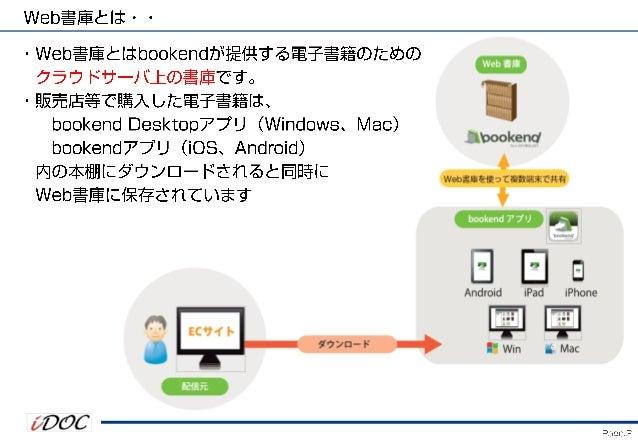 Web書庫の使い方 Slide 3