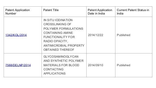 World Nanopore Sequencing Patent Landscape Study, 2019 ...
