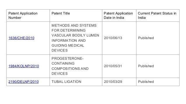 Patent Landscape Study - TransactionsIP