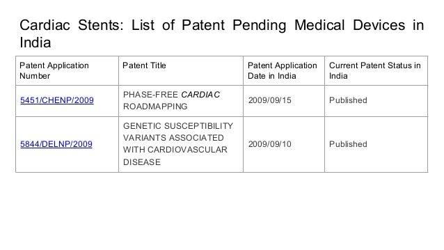 Patent Landscape Study - Healthcare, Netscribes India Pvt ...