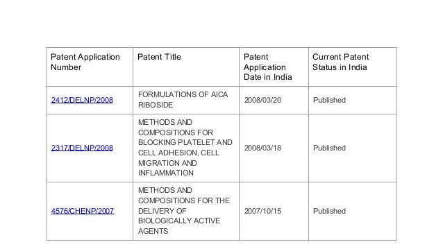 post dating of patent application in india Establishing priority dates of claims in a patent patent applications, then the priority date of patent application filed in india may.