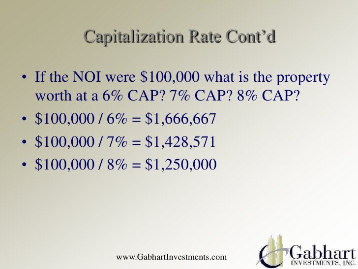 Capitalization Rate Cont'd• If the NOI were $100,000 what is the property  worth at a 6% CAP? 7% CAP? 8% CAP?• $100,000 / ...