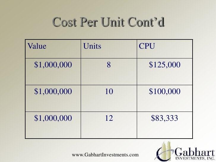 Cost Per Unit Cont'dValue          Units                    CPU $1,000,000             8                $125,000 $1,000,00...