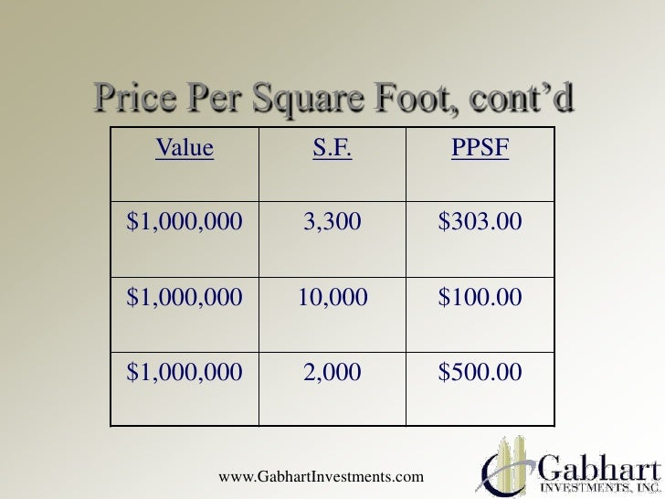 How to value commercial real estate 101 for Find sq footage
