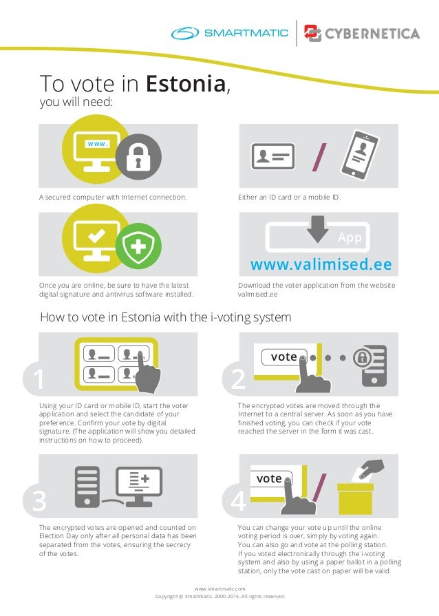 To vote in Estonia, www.smartmatic.com Copyright @ Smartmatic. 2000-2015. All rights reserved. you will need: A secured co...