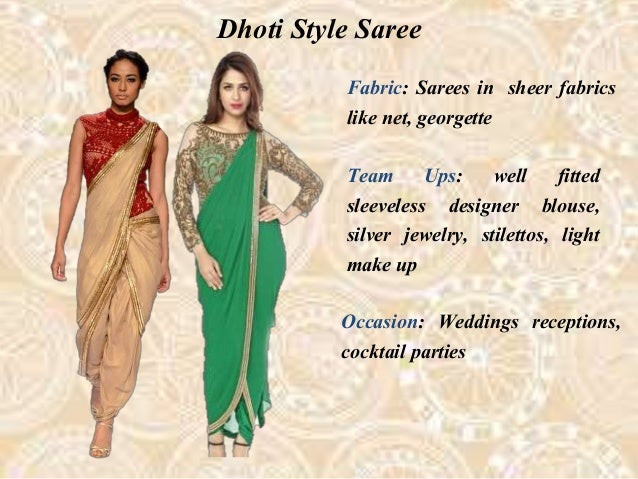 9a7056be906 Indian Sarees in Different Style Statement