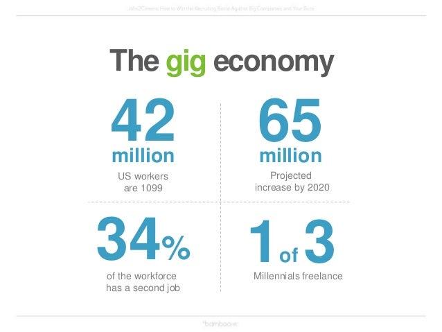 Latest Telecommuting Statistics  Global Workplace Analytics