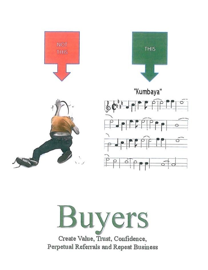 How To Connect With Home Buyers - 2010 Style