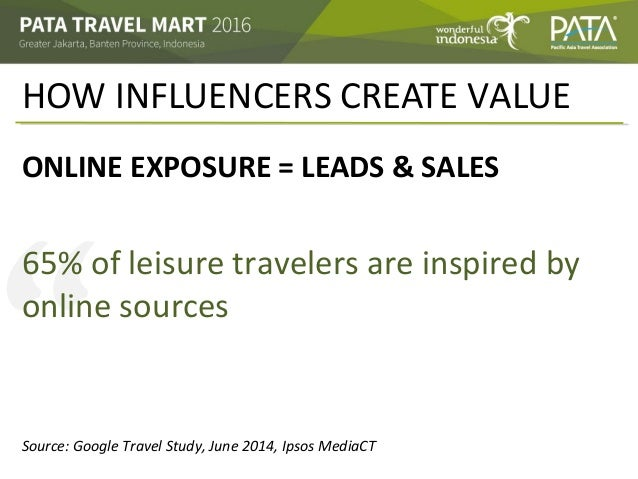 """"""" HOW INFLUENCERS CREATE VALUE ONLINE EXPOSURE = LEADS & SALES 65% of leisure travelers are inspired by online sources Sou..."""