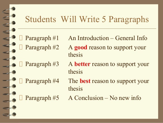 essaydevelopment writing the english 100 essay 2 students will write 5 paragraphsparagraph