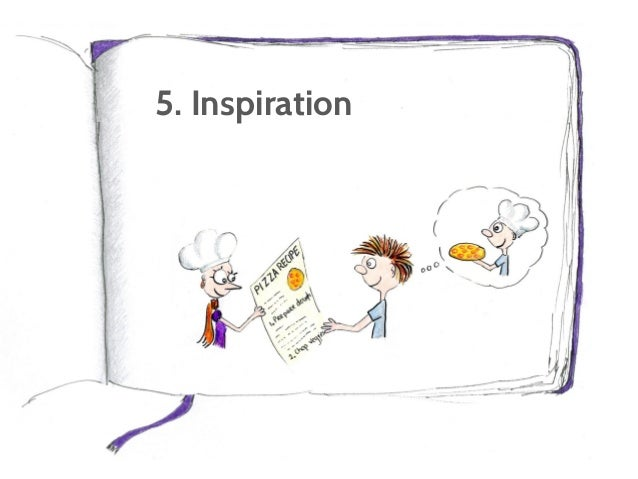 5. Inspiration