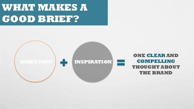 how to write a good creative writing