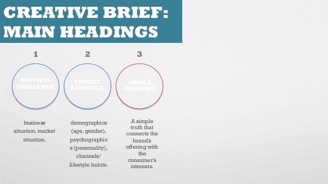 how to write a creative brief Here are some common mistakes that account managers, and even account directors, make when preparing a creative brief learn how to avoid them.