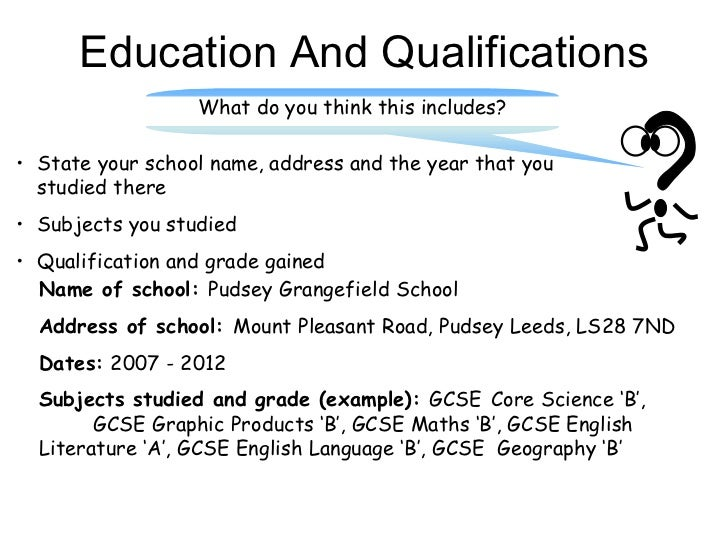 ... Parents Evening; 11. Education And Qualifications What ...  What Are Qualifications On A Resume