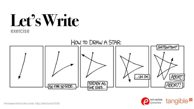 erin malone @emalone Let'sWriteexercise Permanent link to this comic: http://xkcd.com/1029/