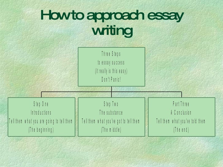 How to write an exploratory paper