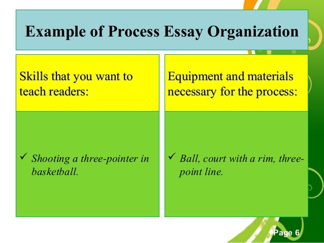 About My Mother Essay  An Essay On Women Empowerment also What Is A Critical Analysis Essay Essays On Science And Religion  The Friary School How To Write A Conclusion For A Essay