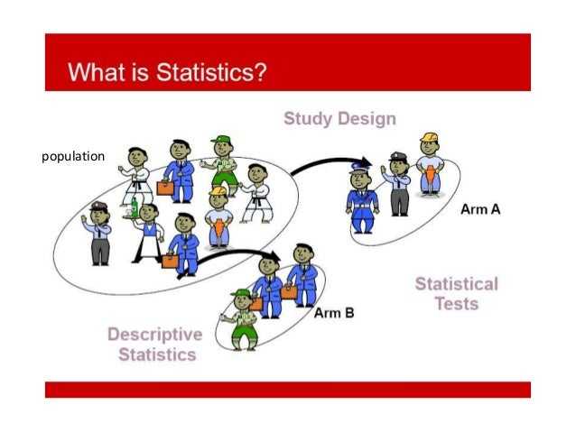 Write my statistics paper