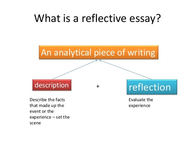reflective essay learning outcomes