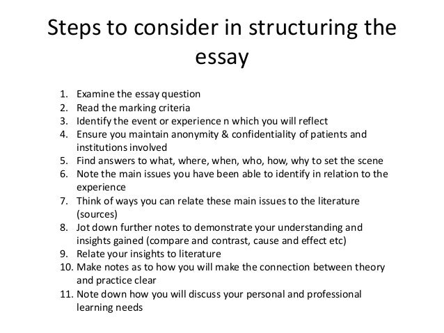 steps to writing a how-to essay Follow these steps when writing an essay, whether you're writing a college application essay, a scholarship application essay or a class essay.