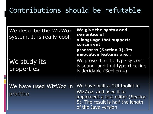 Contributions should be refutable We describe the WizWoz system. It is really cool. We give the syntax and semantics of a ...