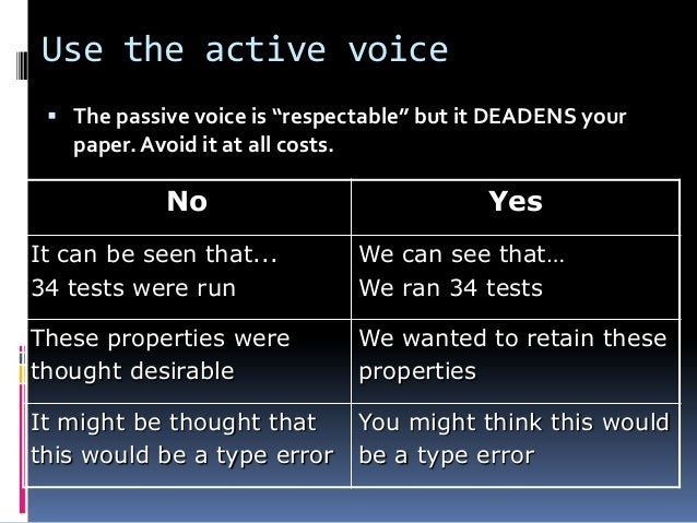 """Use the active voice  The passive voice is """"respectable"""" but it DEADENS your paper. Avoid it at all costs. No Yes It can ..."""