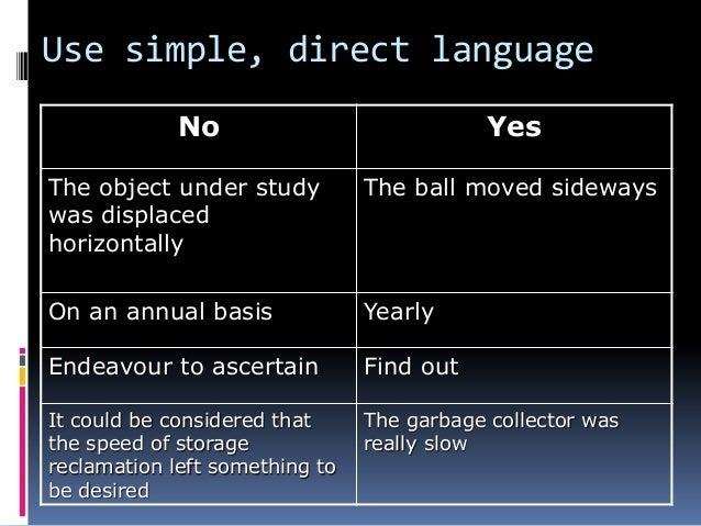 Use simple, direct language No Yes The object under study was displaced horizontally The ball moved sideways On an annual ...