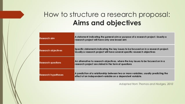 Phd research proposal objectives