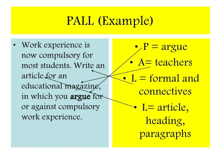 arguementative essay writing An argument is a disagreemnt in opinion or point of view between two individuals our argumentative writing prompts worksheets are easy.