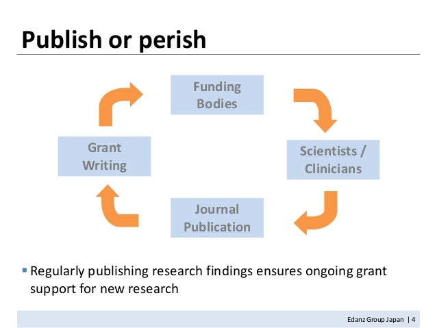 Disseminating Your Findings