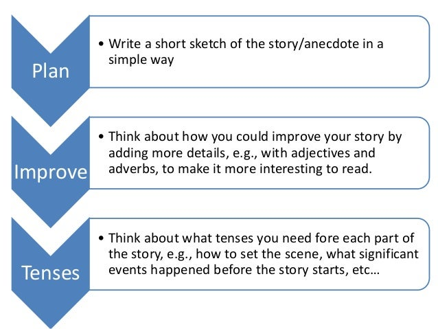 Story Plans Worksheets