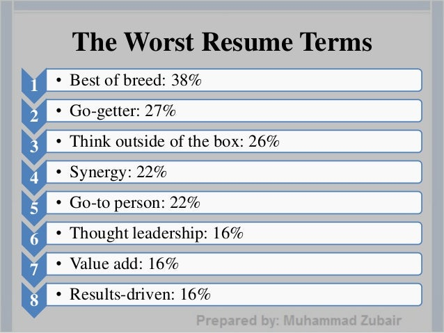 the 14 best things to say on your resume things to write in a resume