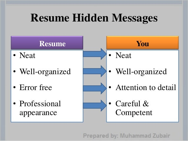 Successful Resume successful resume format successful resume examples most most professional most professional resume format most professional resume Resume