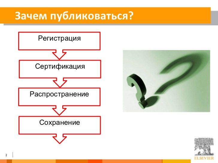 Публикации международного уровня - Галина Якшонок, руководитель партнерских программ Elsevier в России и Беларуси Slide 2